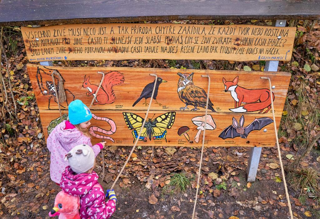 Educational path for kids, Tisnov